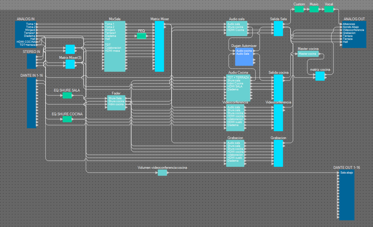 diseño sonido. integracion audiovisual